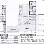 2LDK 土地面積83.58㎡(25.28坪)、建物面積67.90㎡(20.53坪)(間取)